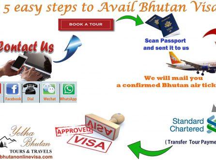 Bhutan Visa process